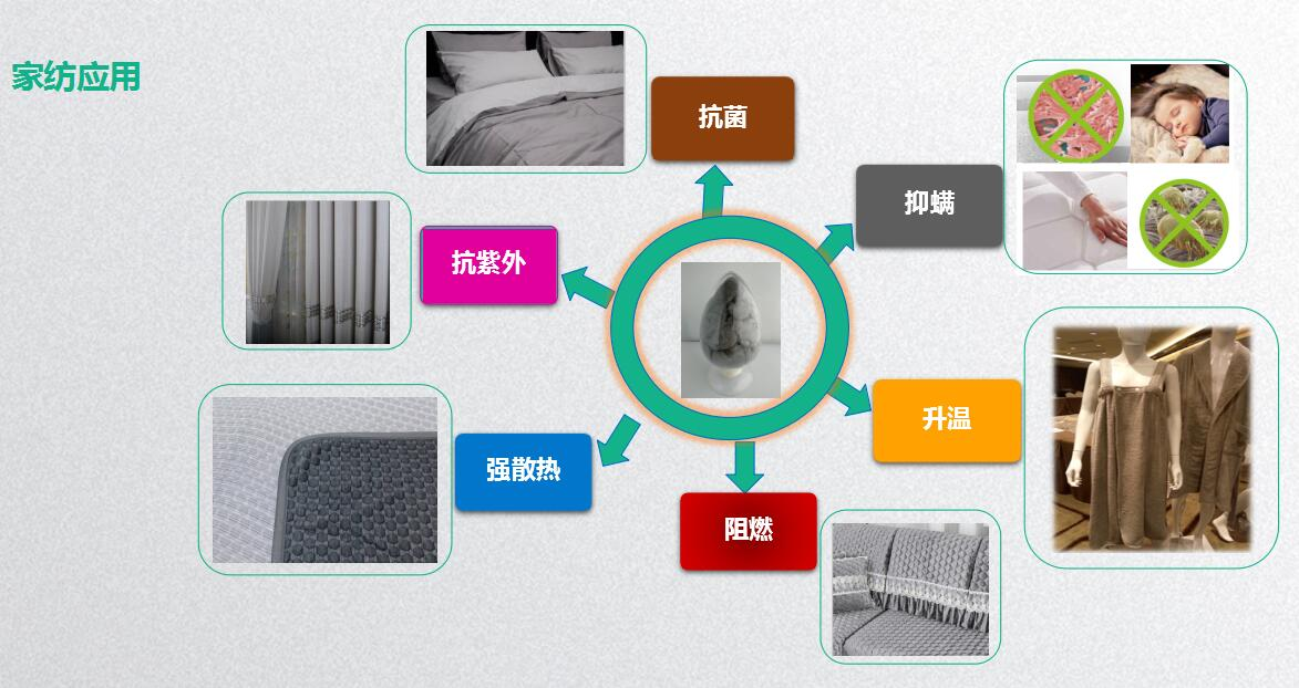 家纺应用产品1-0.jpg