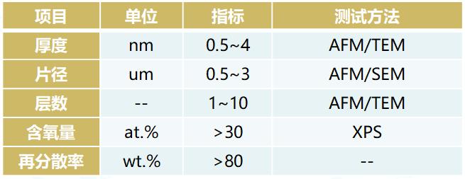 氧化石墨烯1-1.png