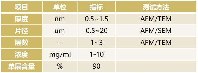 氧化石墨烯水溶液產品1-1.png